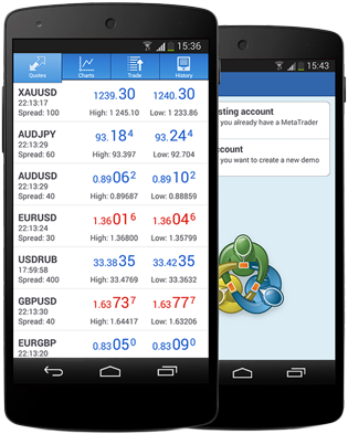 Forex mt4 android